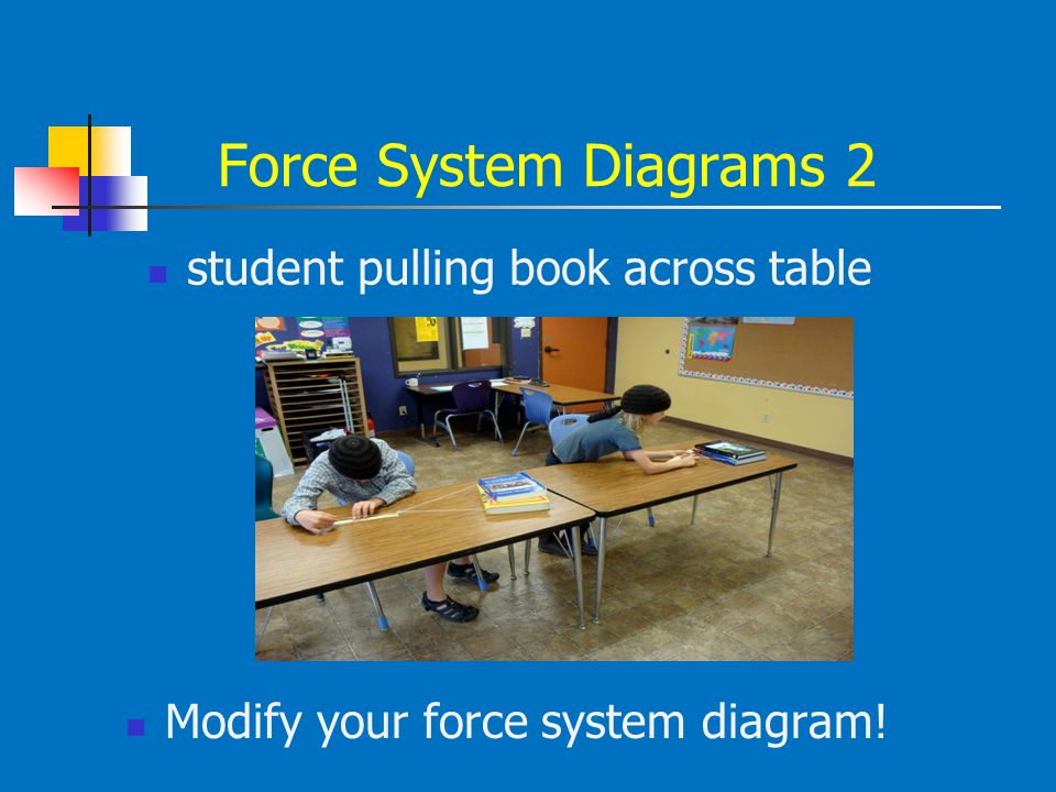 Force System Diagrams 2 student pulling book across table Modify your force system diagram!