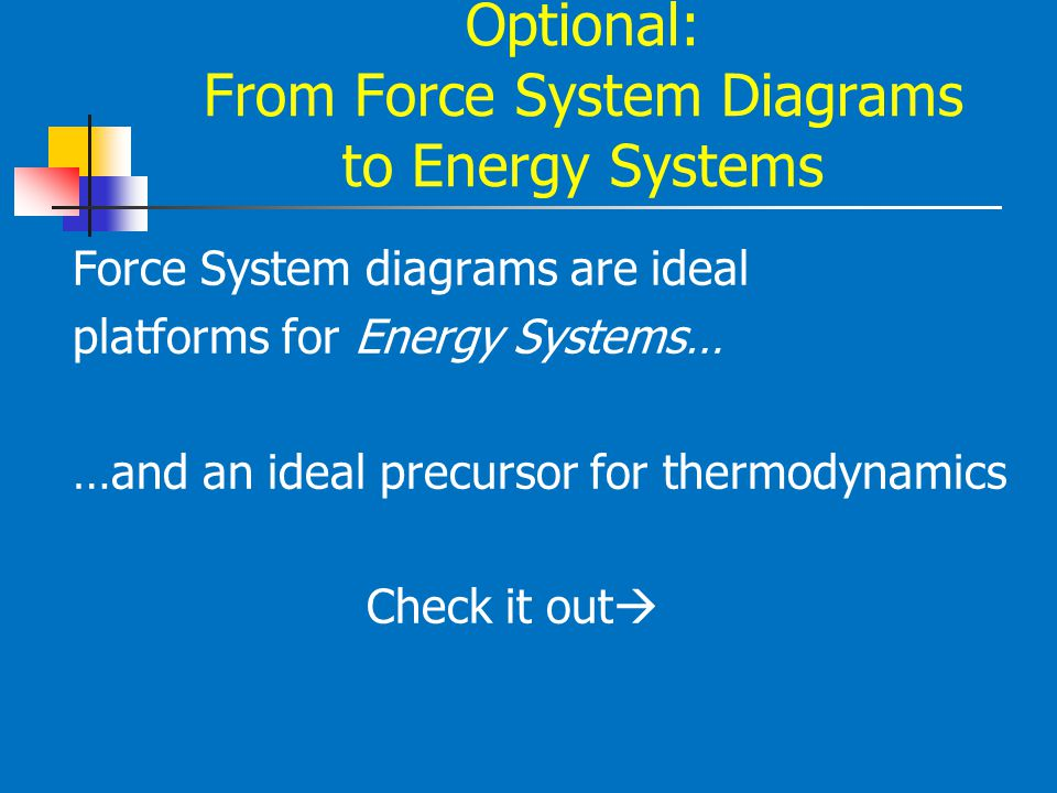Optional: From Force System Diagrams to Energy Systems Force System diagrams are ideal platforms for Energy Systems… …and an ideal precursor for therm