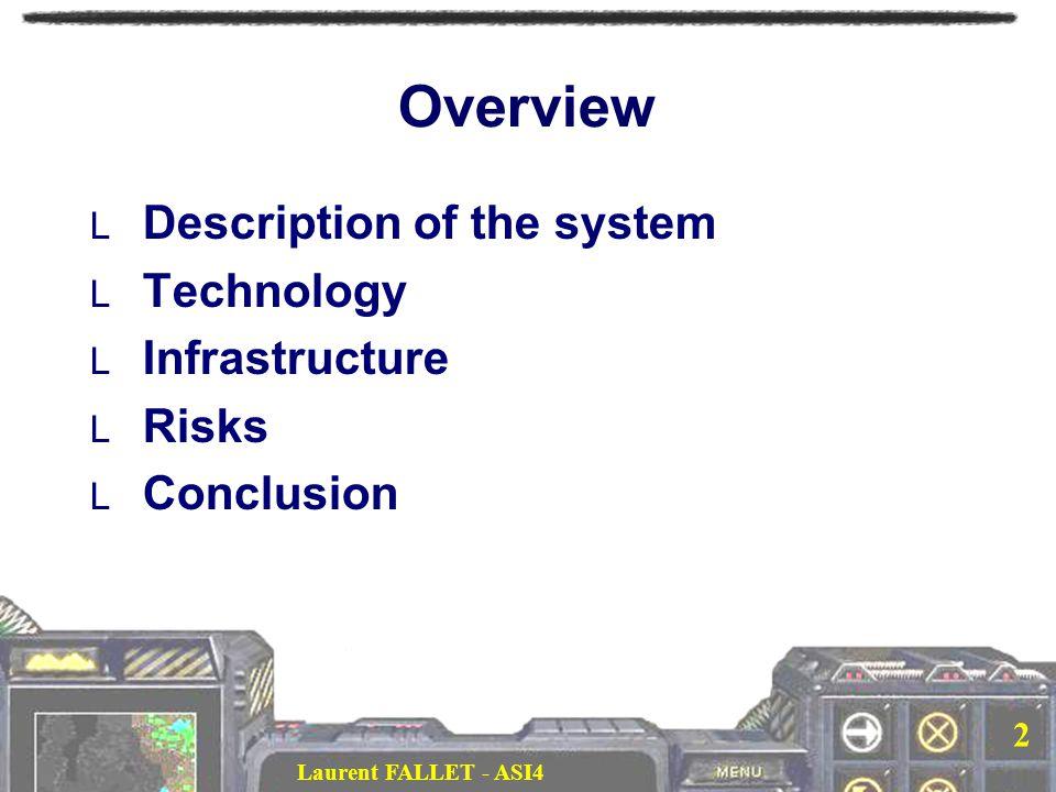 Other projects  Lunar space elevator  Mars space elevator transportation system