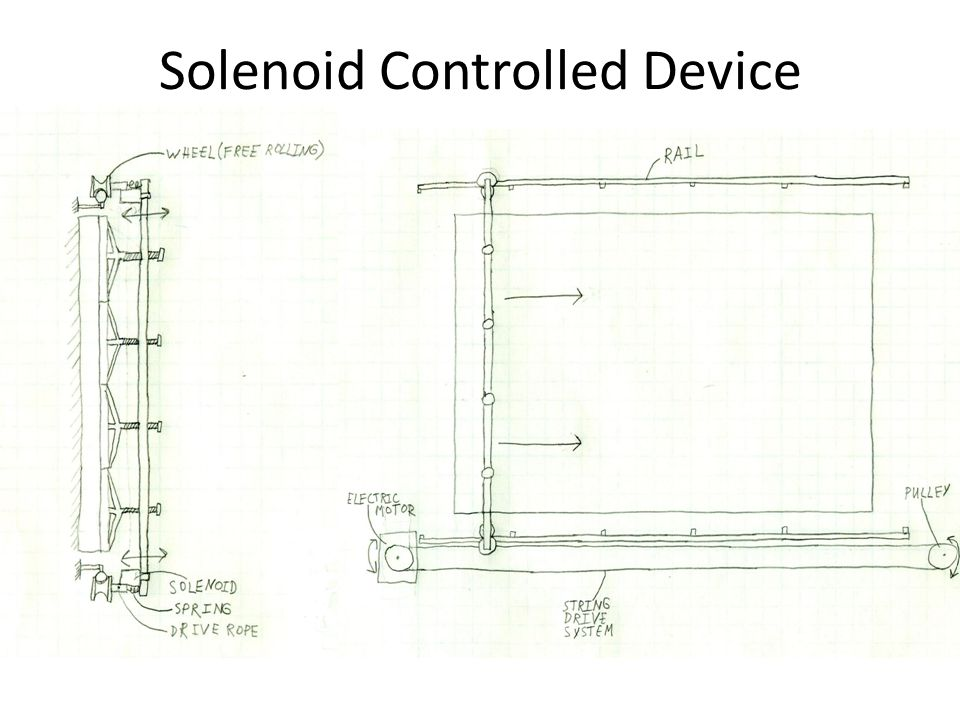 Solenoid Controlled Device