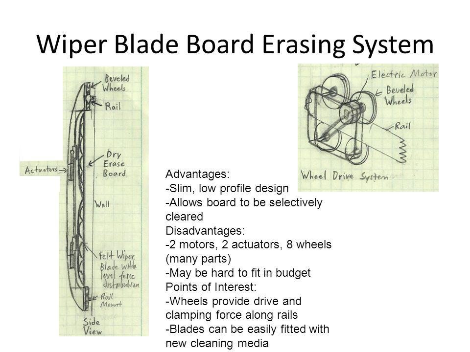 Wiper Blade Board Erasing System Advantages: -Slim, low profile design -Allows board to be selectively cleared Disadvantages: -2 motors, 2 actuators, 8 wheels (many parts) -May be hard to fit in budget Points of Interest: -Wheels provide drive and clamping force along rails -Blades can be easily fitted with new cleaning media