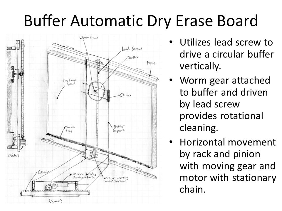 Buffer Automatic Dry Erase Board Utilizes lead screw to drive a circular buffer vertically.