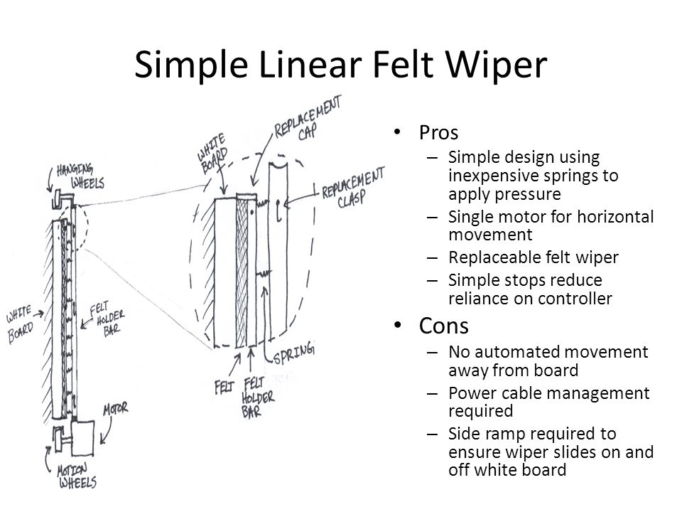 Simple Linear Felt Wiper Points of interest – Cap at top can be removed to replace felt wiper – Wiper face held back using simple metal clasp – Wiper slides up to remove – Three wheel system drives wiper horizontally – Grip material on larger wheels for no slip