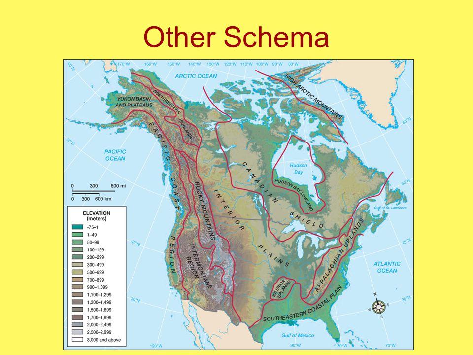 Other Schema