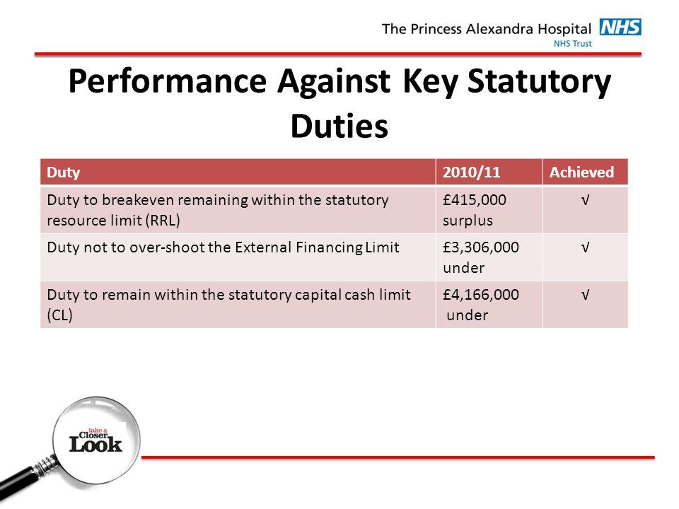 Performance Against Key Statutory Duties Duty2010/11Achieved Duty to breakeven remaining within the statutory resource limit (RRL) £415,000 surplus √ Duty not to over-shoot the External Financing Limit£3,306,000 under √ Duty to remain within the statutory capital cash limit (CL) £4,166,000 under √