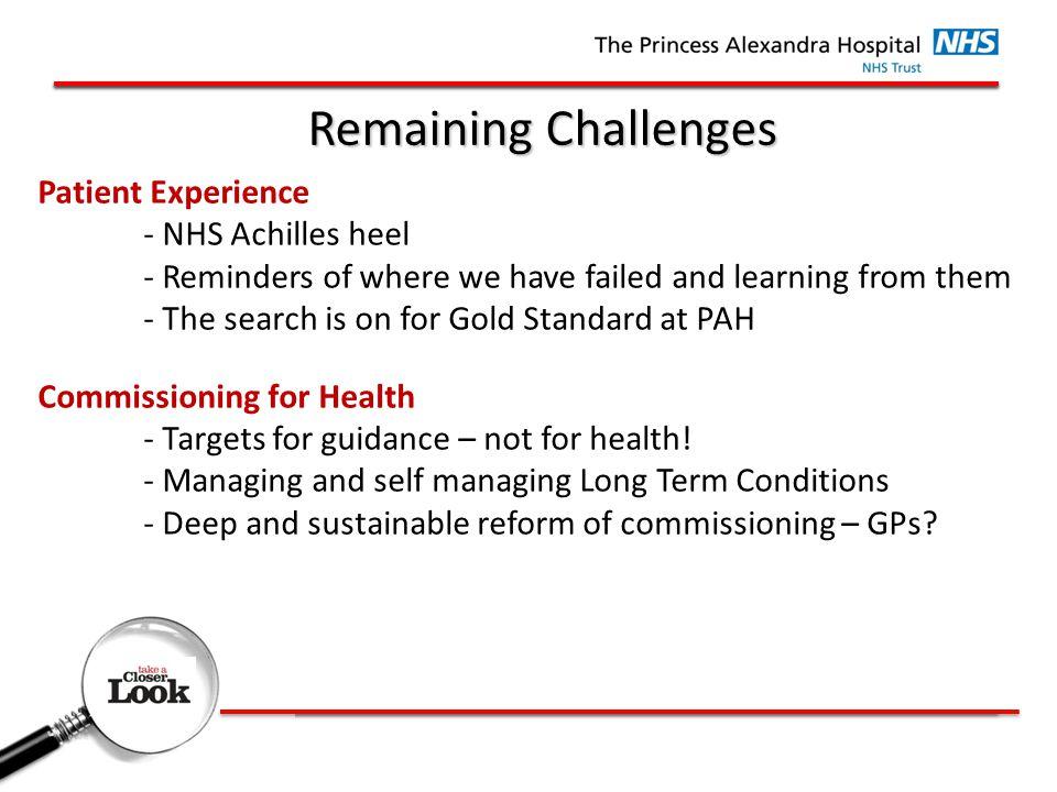 How is Princess Alexandra Hospital managing diabetes.