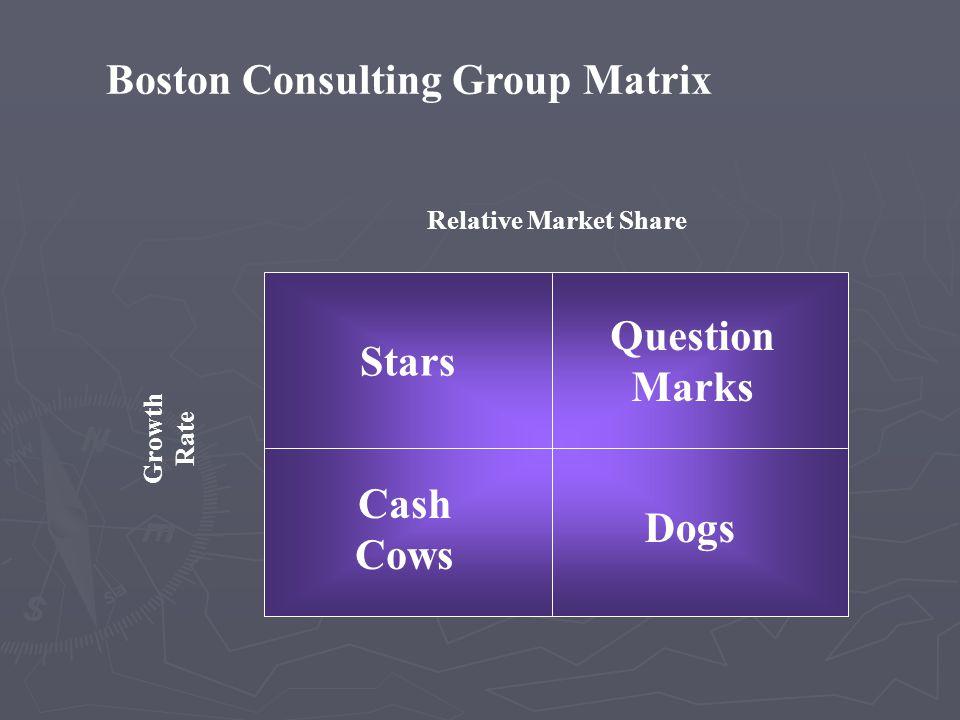 Portfolio analysis ► BCG Growth-Share Matrix  question marks, dogs, cash cows, stars ► GE- Nine Cell Matrix