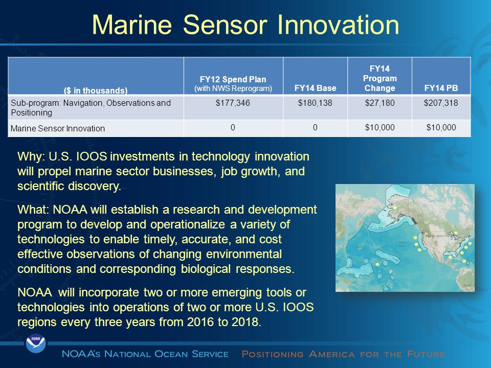 Marine Sensor Innovation ($ in thousands) FY12 Spend Plan (with NWS Reprogram) FY14 Base FY14 Program ChangeFY14 PB Sub-program: Navigation, Observations and Positioning $177,346$180,138$27,180$207,318 Marine Sensor Innovation 00 $10,000 Why: U.S.