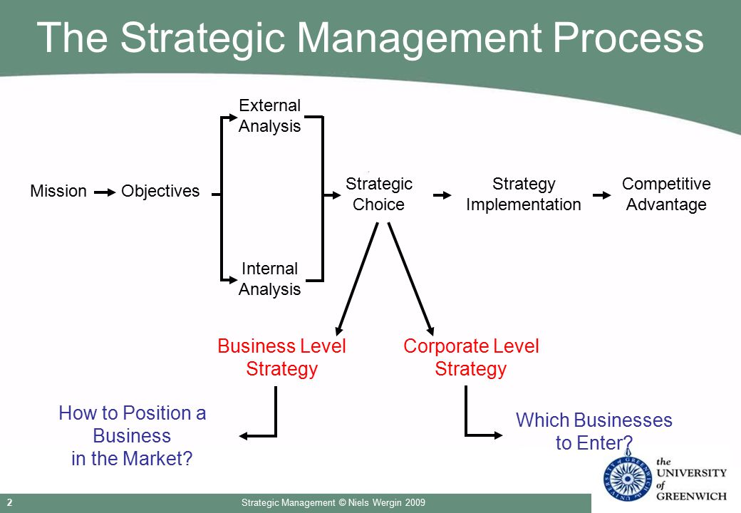 Strategic Management © Niels Wergin 200913 Route 5: Focused Differentiation  Seeks to provide high perceived product benefits, justifying price premiums  Key issues Choice between focus strategy and broad differentiation Tensions between focus strategy and other strategies Market changes