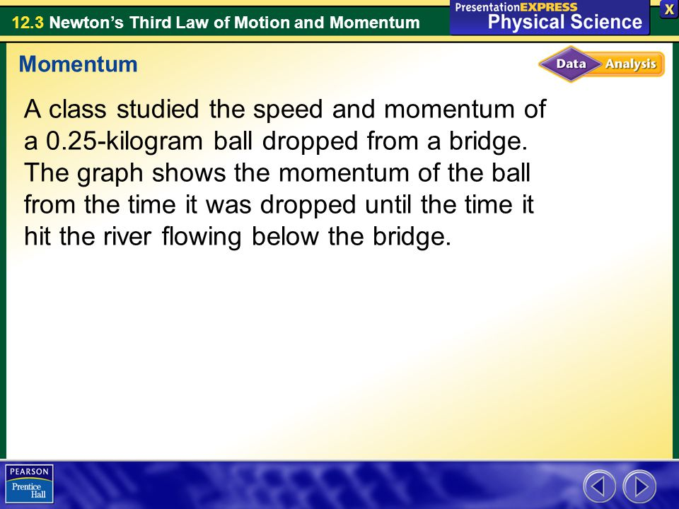 12.3 Newton's Third Law of Motion and Momentum A class studied the speed and momentum of a 0.25-kilogram ball dropped from a bridge.