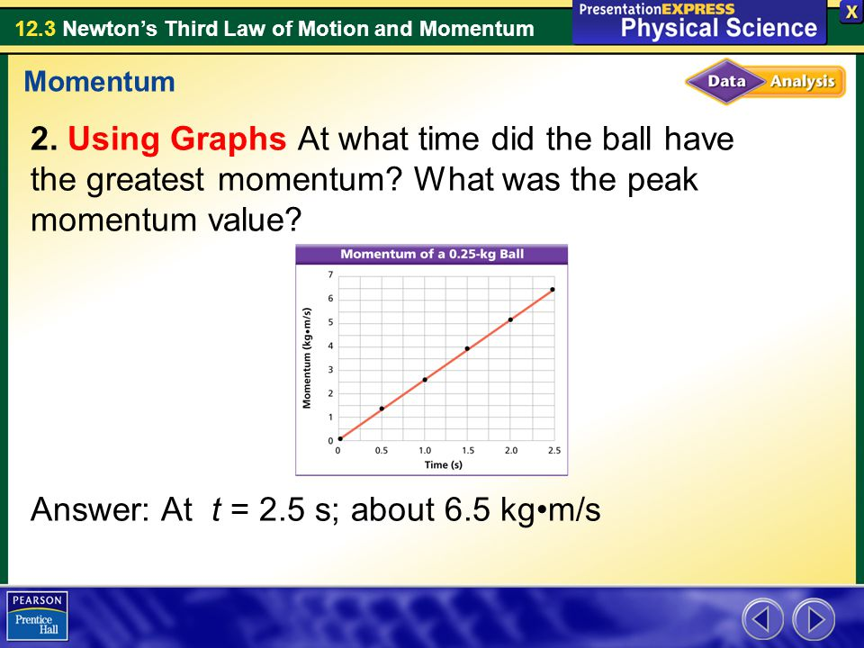 12.3 Newton's Third Law of Motion and Momentum 2.