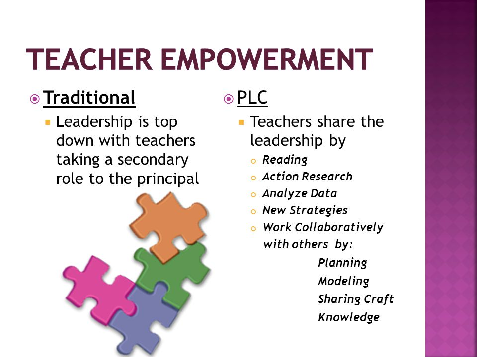 Traditional  Leadership is top down with teachers taking a secondary role to the principal  PLC  Teachers share the leadership by Reading Action Research Analyze Data New Strategies Work Collaboratively with others by: Planning Modeling Sharing Craft Knowledge