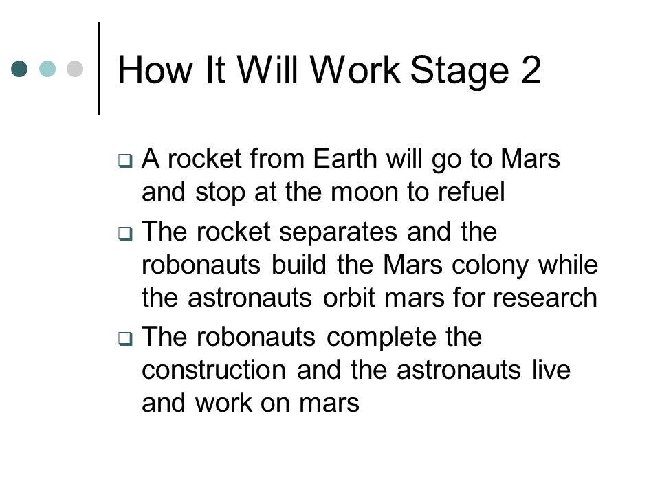 How It Will Work Stage 2  A rocket from Earth will go to Mars and stop at the moon to refuel  The rocket separates and the robonauts build the Mars colony while the astronauts orbit mars for research  The robonauts complete the construction and the astronauts live and work on mars