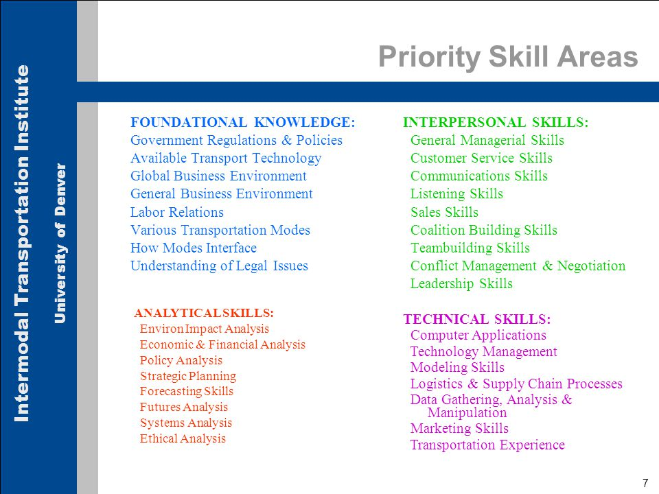 Intermodal Transportation Institute University of Denver 8 APEC Recognizes the Skills Problem  Many economies suffer from the same problems  The challenge of skills shortages  Issues of workforce development  Ensure the availability of adequate human resources for intermodal transportation  Beginning to develop a framework for studying workforce development issues