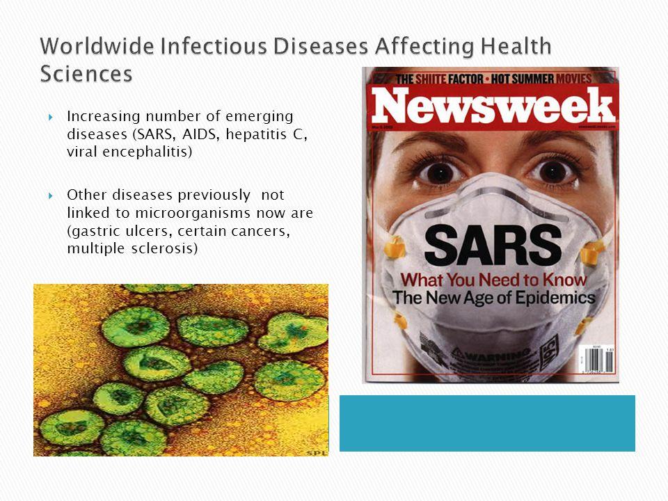  Increasing number of emerging diseases (SARS, AIDS, hepatitis C, viral encephalitis)  Other diseases previously not linked to microorganisms now ar