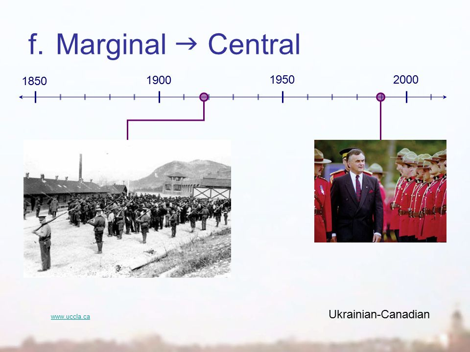 f.Marginal  Central www.uccla.ca 1850 1900 19502000 Ukrainian-Canadian