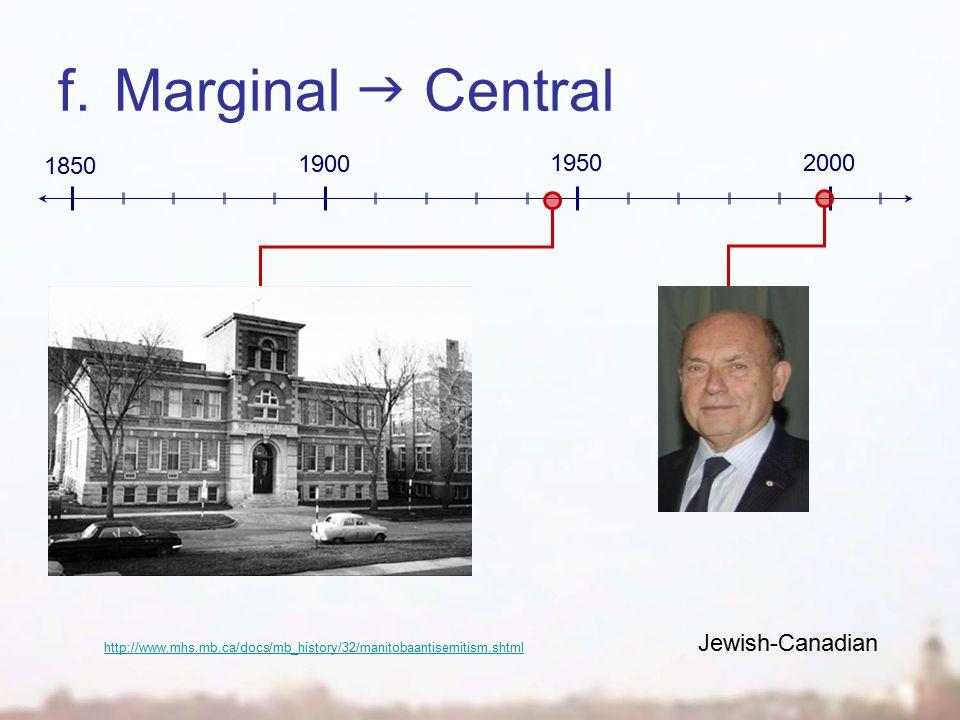 f.Marginal  Central 1850 1900 19502000 Jewish-Canadian http://www.mhs.mb.ca/docs/mb_history/32/manitobaantisemitism.shtml