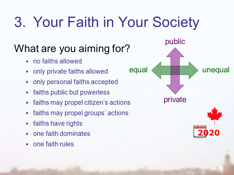3.Your Faith in Your Society What are you aiming for.