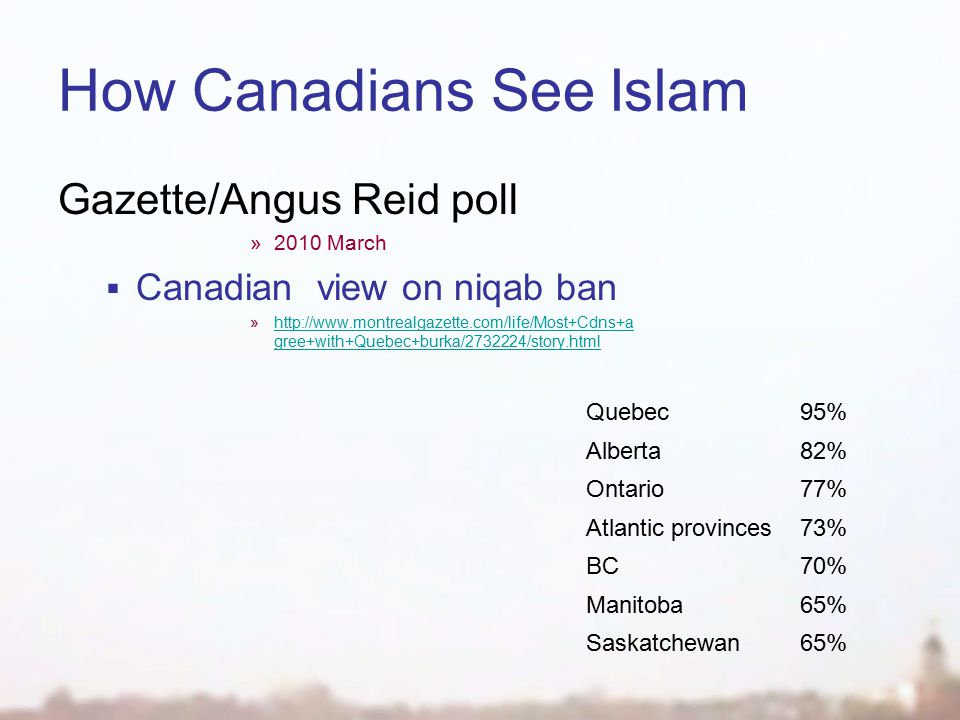 How Canadians See Islam Gazette/Angus Reid poll »2010 March  Canadian view on niqab ban »http://www.montrealgazette.com/life/Most+Cdns+a gree+with+Quebec+burka/2732224/story.htmlhttp://www.montrealgazette.com/life/Most+Cdns+a gree+with+Quebec+burka/2732224/story.html Quebec95% Alberta82% Ontario77% Atlantic provinces73% BC70% Manitoba65% Saskatchewan65%