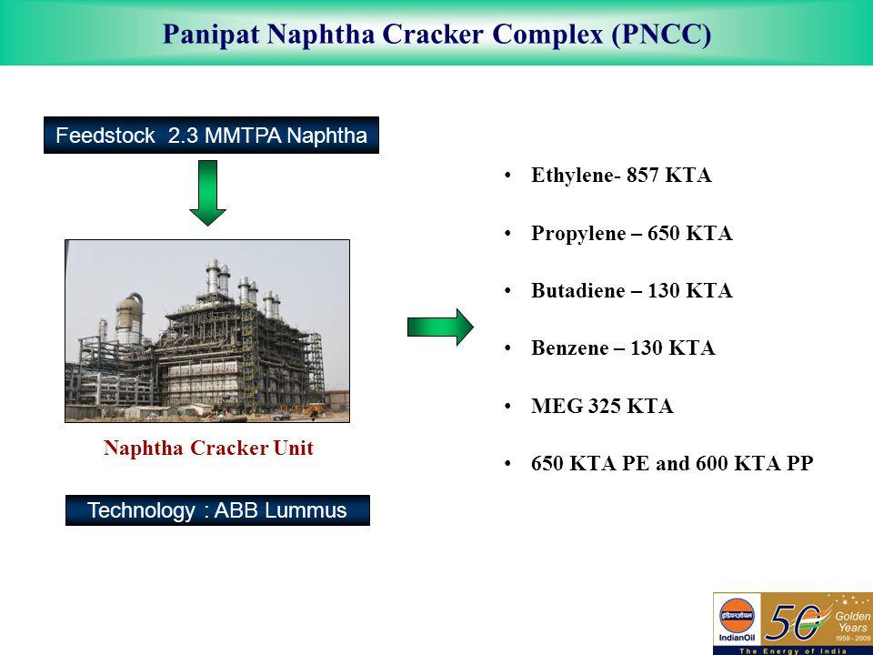 Panipat Naphtha Cracker Complex (PNCC) Ethylene- 857 KTA Propylene – 650 KTA Butadiene – 130 KTA Benzene – 130 KTA MEG 325 KTA 650 KTA PE and 600 KTA PP Technology : ABB Lummus Feedstock 2.3 MMTPA Naphtha Naphtha Cracker Unit
