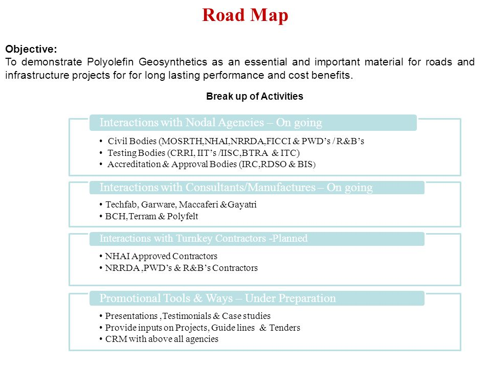 Road Map Objective: To demonstrate Polyolefin Geosynthetics as an essential and important material for roads and infrastructure projects for for long lasting performance and cost benefits.