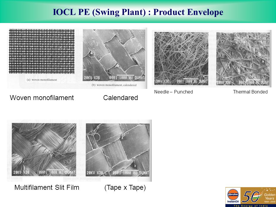 IOCL PE (Swing Plant) : Product Envelope Woven monofilament Calendared Multifilament Slit Film (Tape x Tape) Needle – Punched Thermal Bonded