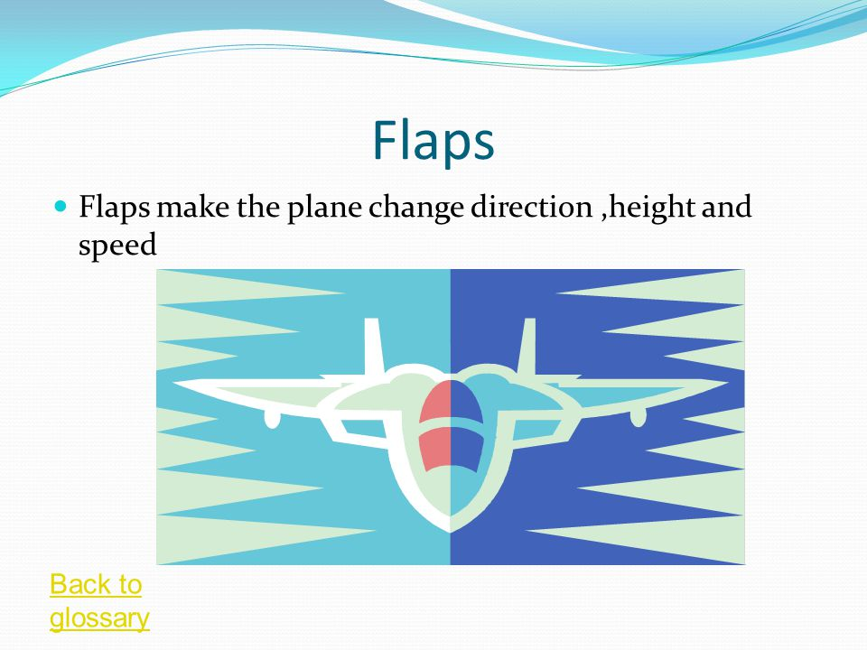 Flaps Flaps make the plane change direction,height and speed Back to glossary