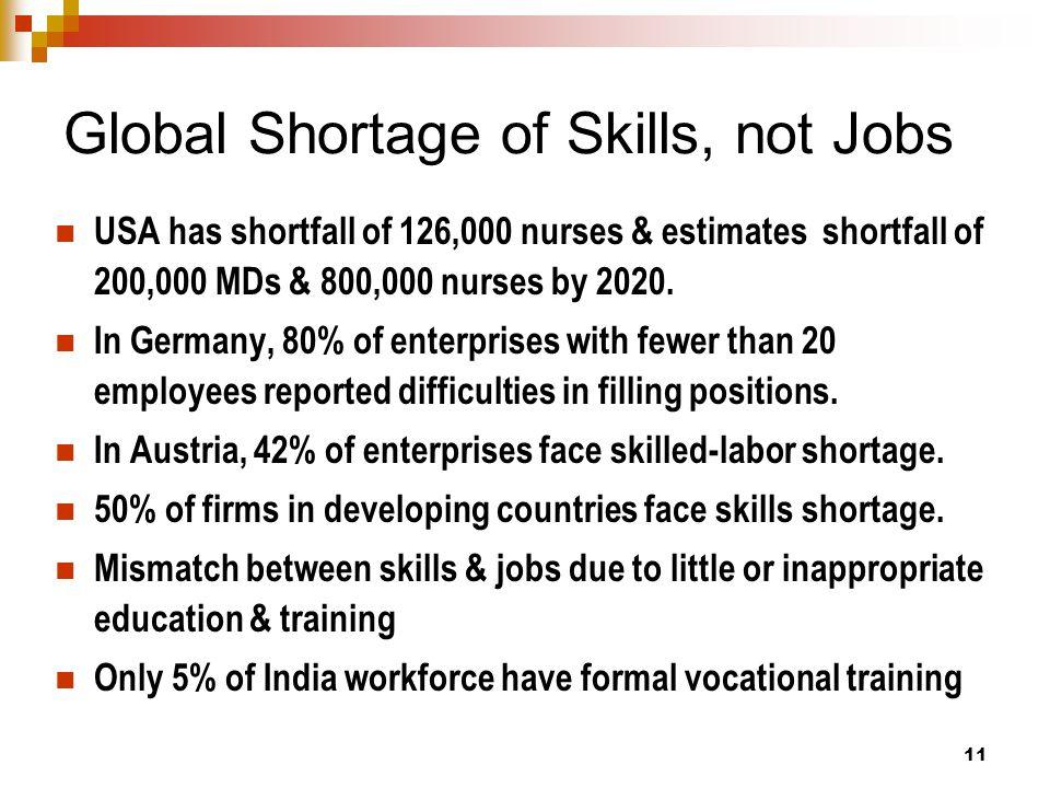 11 Global Shortage of Skills, not Jobs USA has shortfall of 126,000 nurses & estimates shortfall of 200,000 MDs & 800,000 nurses by 2020.