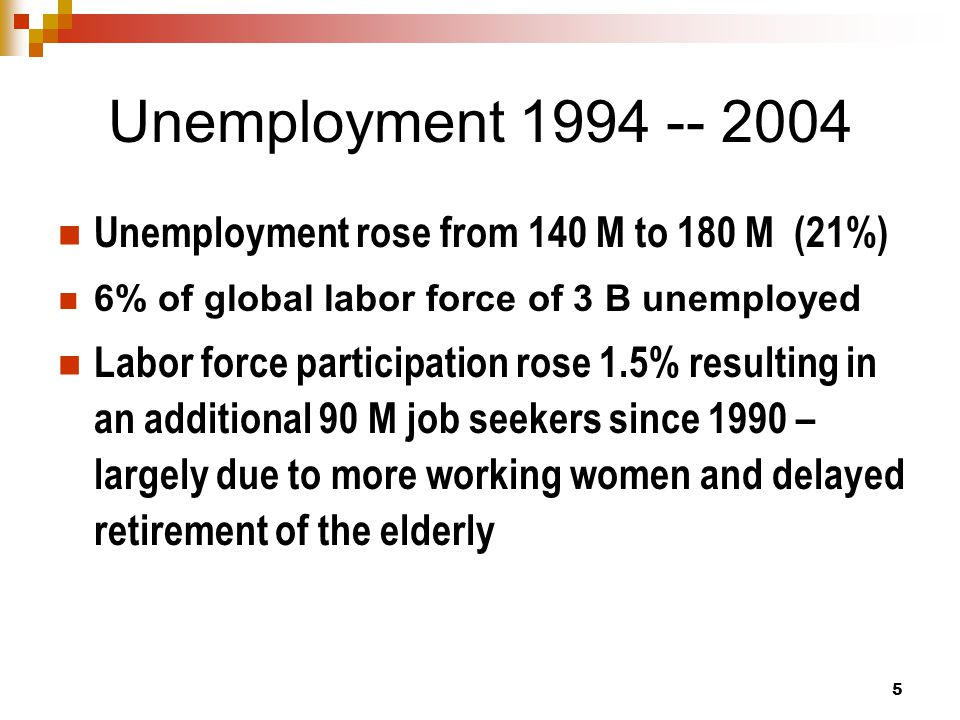 6 Youth Unemployment (under 25) Unemployment is concentrated among youth & in cities Youth are entering workforce faster than job creation due to high pop growth in 1970-80s Youth UE: USA – 11%, France – 28%, Croatia – 37%, Spain – 50%, World – 14% Mismatch between education, training & jobs