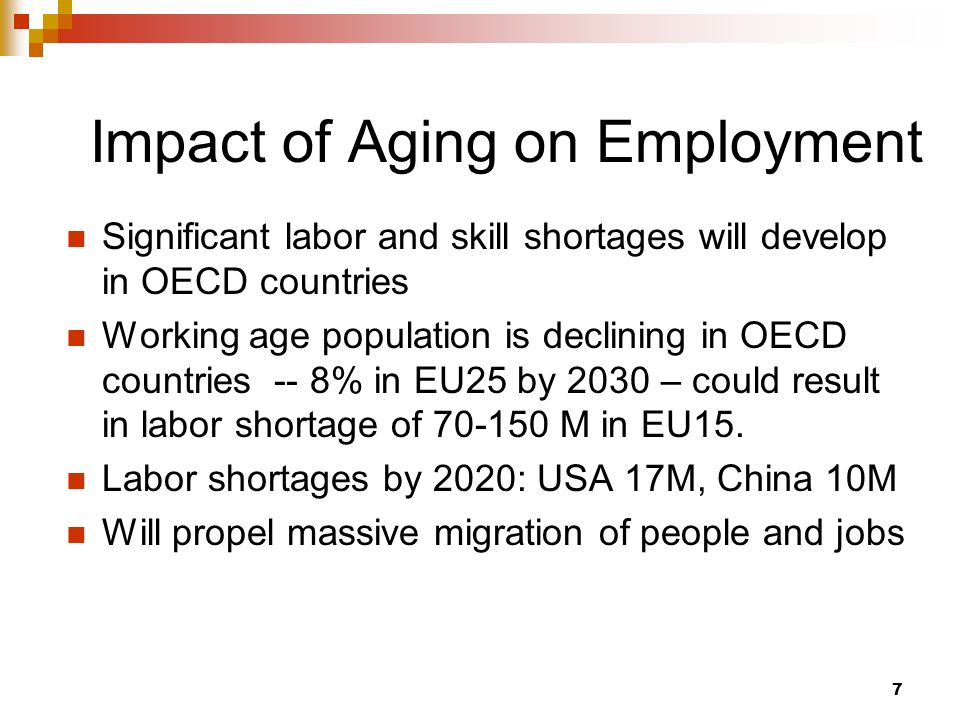 18 Need for Further Research Natural process of job creation Project occupation demand Project skills requirements
