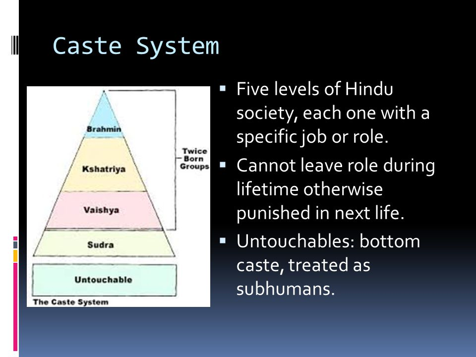 Caste System  Five levels of Hindu society, each one with a specific job or role.