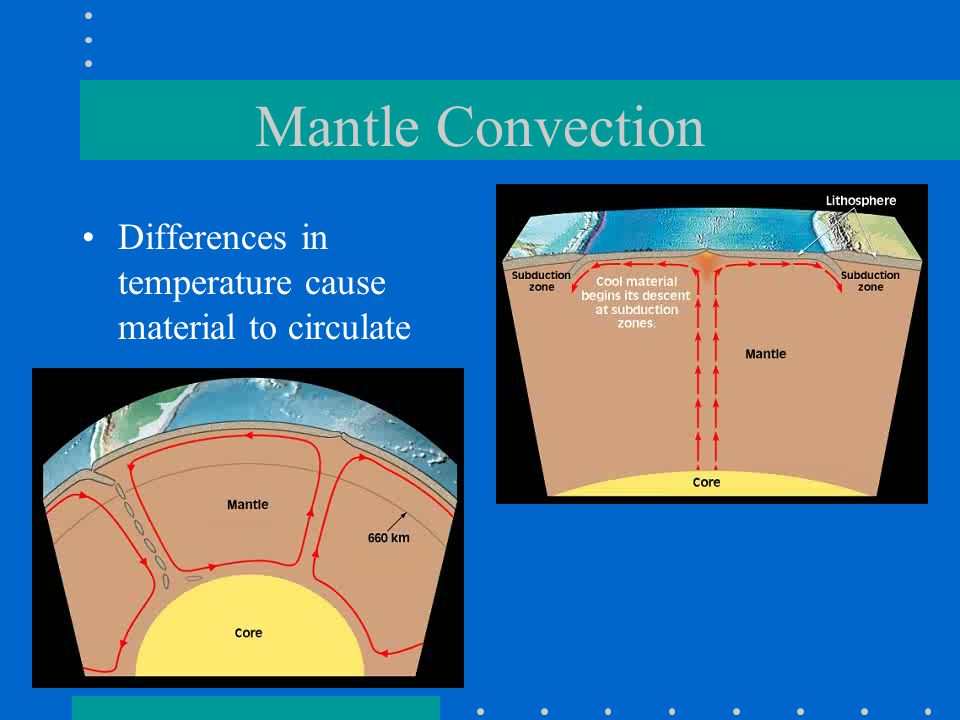 What type of plate boundary is this.A. Convergent Plate Boundary B.
