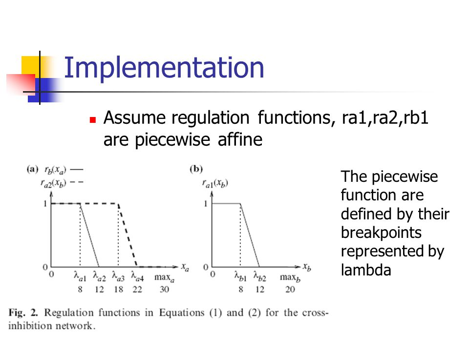 Implementation Assume regulation functions, ra1,ra2,rb1 are piecewise affine The piecewise function are defined by their breakpoints represented by lambda