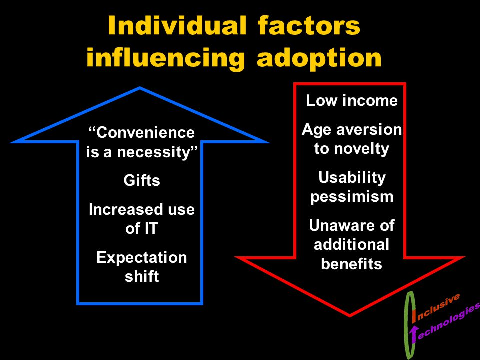 Individual factors influencing adoption Low income Age aversion to novelty Usability pessimism Unaware of additional benefits Convenience is a necessity Gifts Increased use of IT Expectation shift