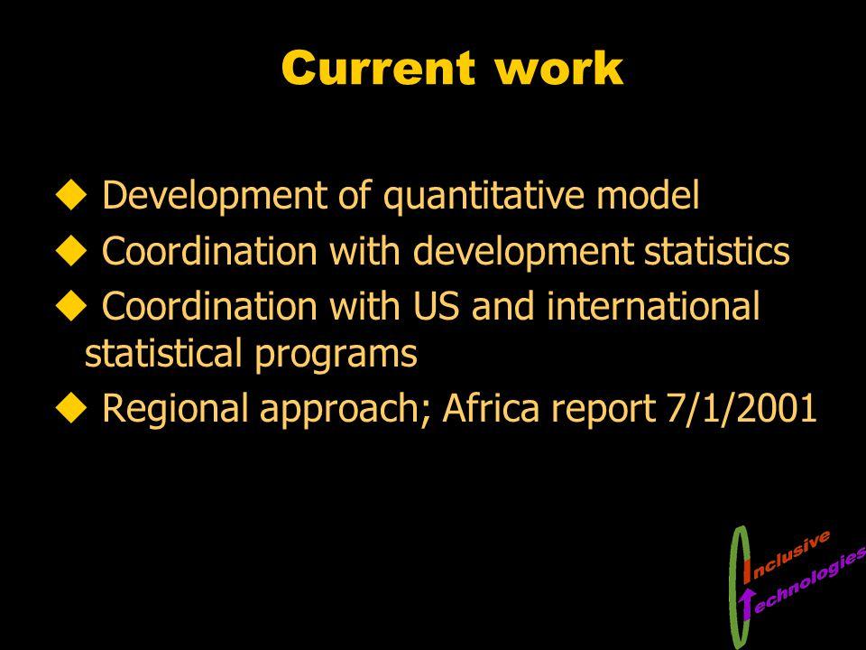 Current work u Development of quantitative model u Coordination with development statistics u Coordination with US and international statistical programs u Regional approach; Africa report 7/1/2001