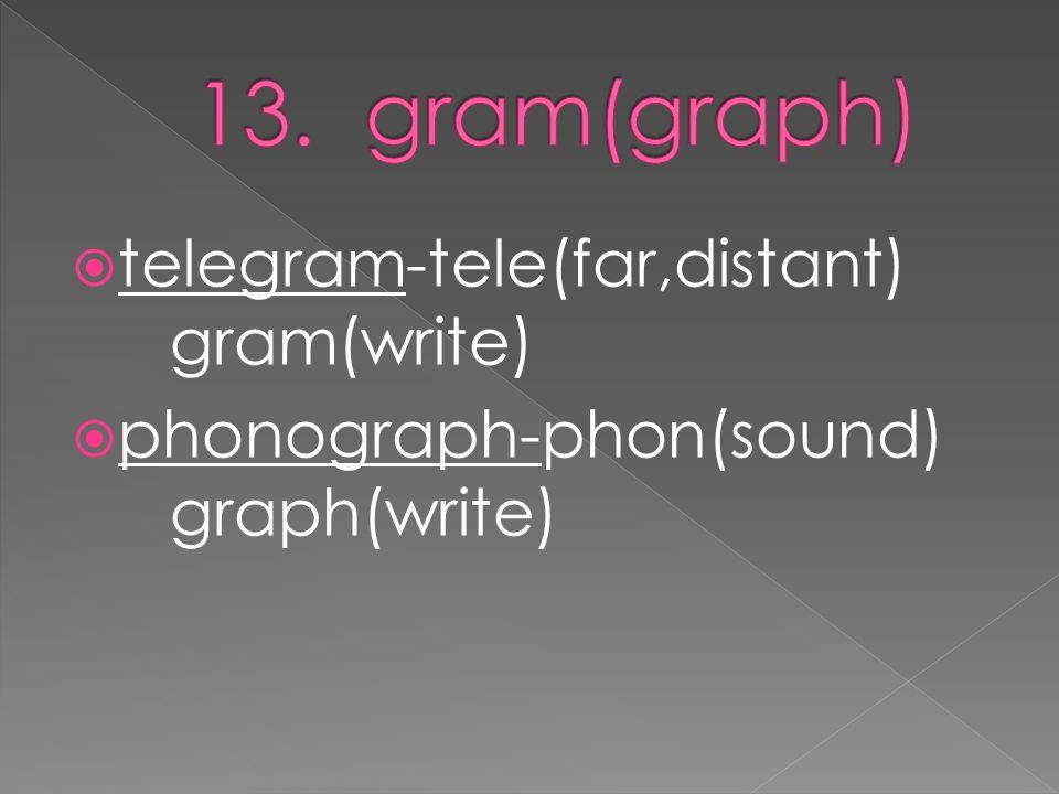 telegram-tele(far,distant) gram(write)  phonograph-phon(sound) graph(write)