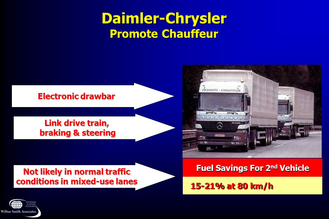 Daimler-Chrysler Promote Chauffeur Link drive train, braking & steering Electronic drawbar Fuel Savings For 2 nd Vehicle 15-21% at 80 km/h 15-21% at 80 km/h Not likely in normal traffic conditions in mixed-use lanes