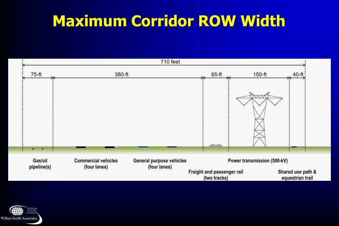 Maximum Corridor ROW Width