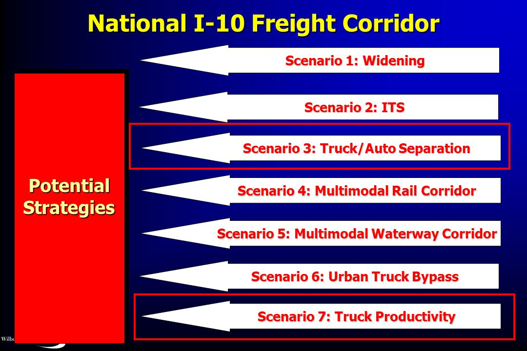 New freight policy directions….