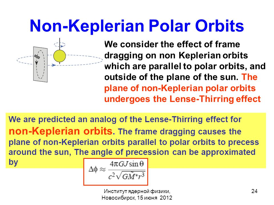 Институт ядерной физики, Новосибирск, 15 июня 2012 24 Non-Keplerian Polar Orbits We are predicted an analog of the Lense-Thirring effect for non-Keplerian orbits.