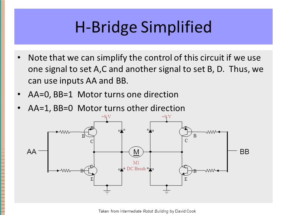 H-Bridge Simplified Note that we can simplify the control of this circuit if we use one signal to set A,C and another signal to set B, D.