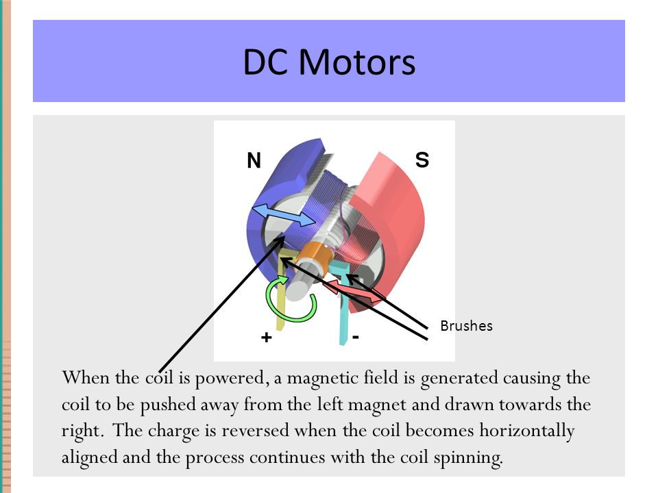 DC Motors When the coil is powered, a magnetic field is generated causing the coil to be pushed away from the left magnet and drawn towards the right.