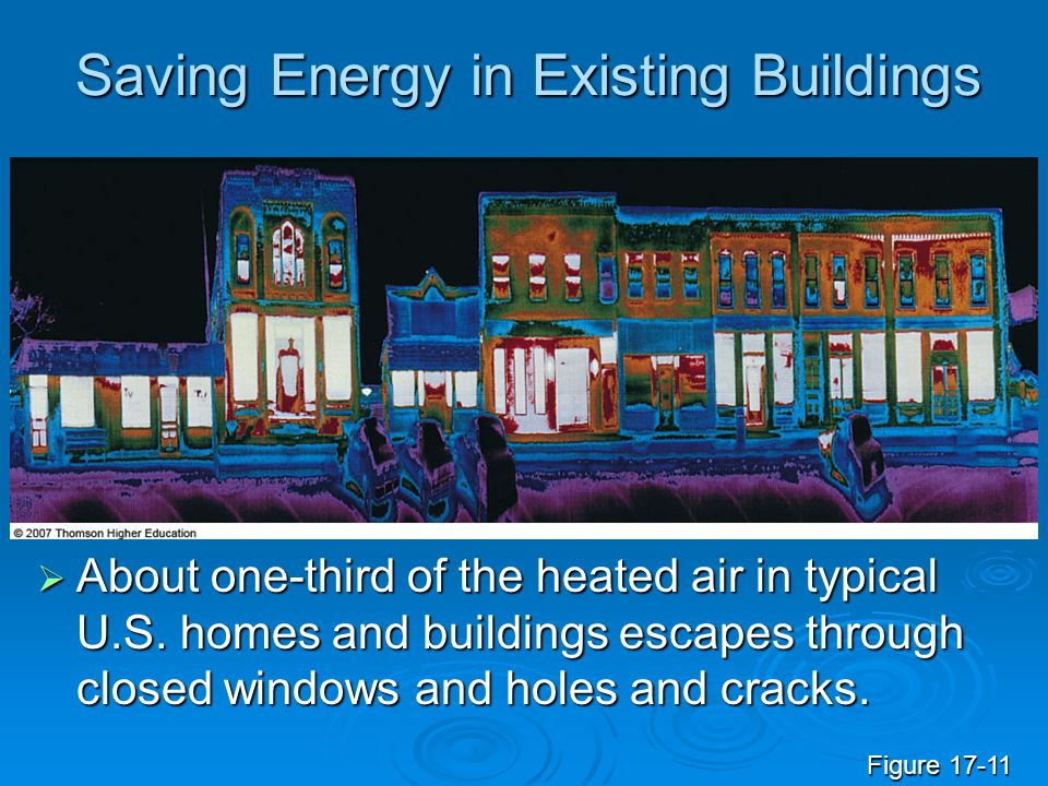 Saving Energy in Existing Buildings  About one-third of the heated air in typical U.S. homes and buildings escapes through closed windows and holes a