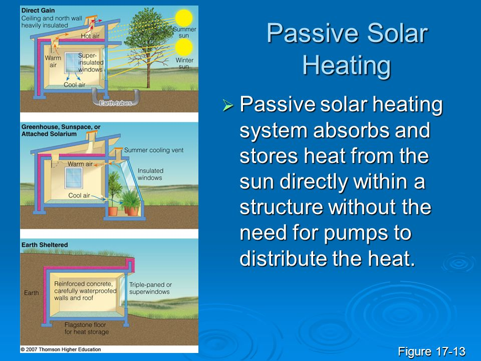 Passive Solar Heating  Passive solar heating system absorbs and stores heat from the sun directly within a structure without the need for pumps to di