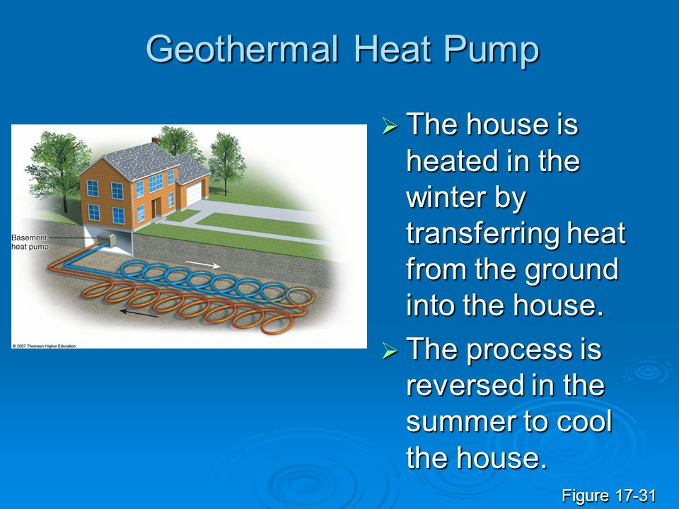 Geothermal Heat Pump  The house is heated in the winter by transferring heat from the ground into the house.  The process is reversed in the summer