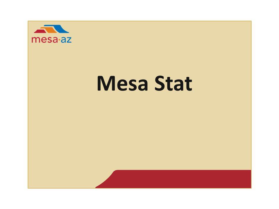 Mesa Stat