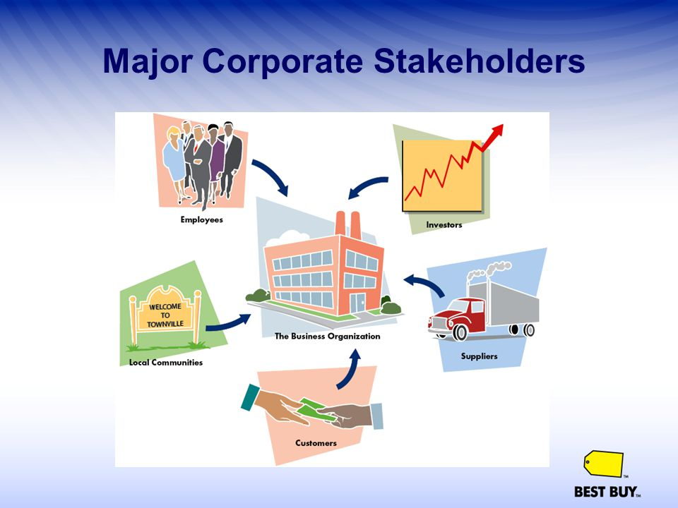 Major Corporate Stakeholders