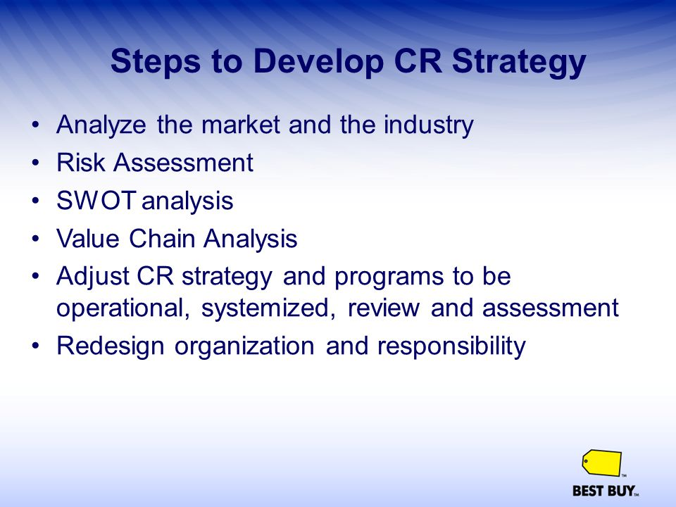 Steps to Develop CR Strategy Analyze the market and the industry Risk Assessment SWOT analysis Value Chain Analysis Adjust CR strategy and programs to