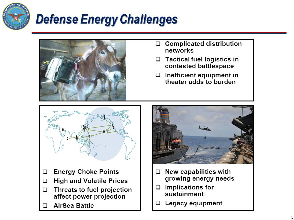 Defense Energy Challenges 5  New capabilities with growing energy needs  Implications for sustainment  Legacy equipment  Energy Choke Points  High and Volatile Prices  Threats to fuel projection affect power projection  AirSea Battle  Complicated distribution networks  Tactical fuel logistics in contested battlespace  Inefficient equipment in theater adds to burden