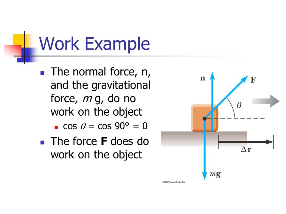 Work Example The normal force, n, and the gravitational force, m g, do no work on the object cos  = cos 90° = 0 The force F does do work on the objec